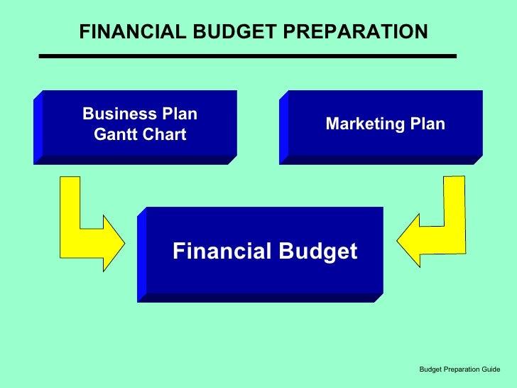 budget preparation v1