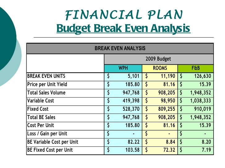 Break Even Analysis Template Excel  Breakeven Analysis Excel