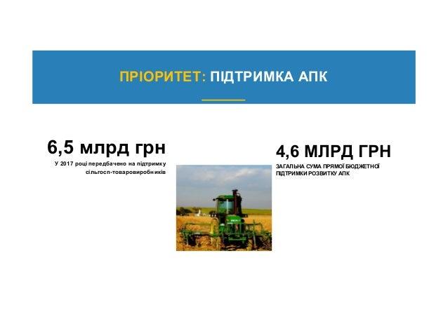 6,5 млрд грн У 2017 році передбачено на підтримку сільгосп-товаровиробників 4,6 МЛРД ГРН ЗАГАЛЬНА СУМА ПРЯМОЇ БЮДЖЕТНОЇ ПІ...