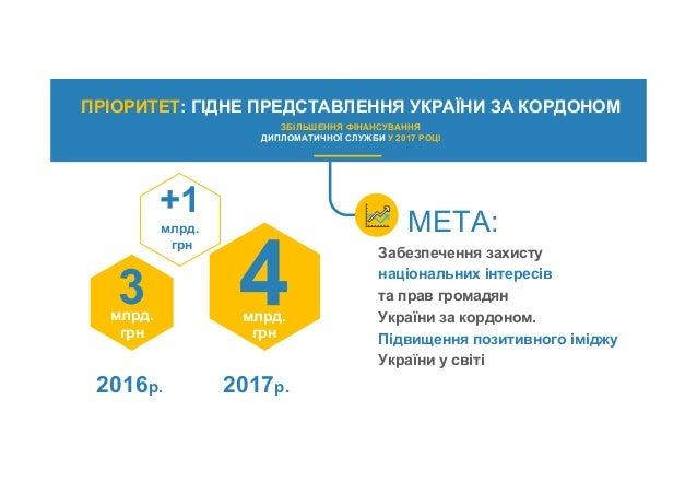 МЕТА: Забезпечення захисту національних інтересів та прав громадян України за кордоном. Підвищення позитивного іміджу Укра...