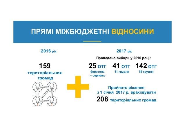 ПРЯМІ МІЖБЮДЖЕТНІ ВІДНОСИНИ 2017 рік 159 територіальних громад Проведено вибори у 2016 році: Прийнято рішення з 1 січня 20...