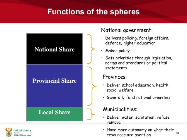 Acts That Govern the 3 Spheres of Sa Government