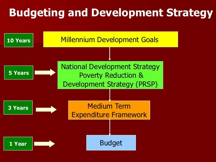 the budget as an instrument for national development Salaries, overhead, and roses proposal budgets  including the budget detail or justification sections in the main proposal,  national space science data center.