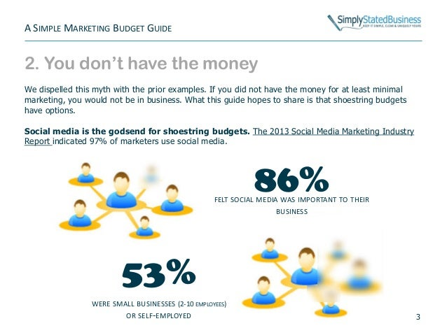 a simple marketing budget guide for simple budgets
