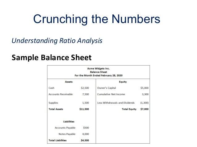 Budgets and managing money presentation 1.7 Slide 2