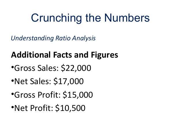 Budgets and managing money presentation 1.7 Slide 3