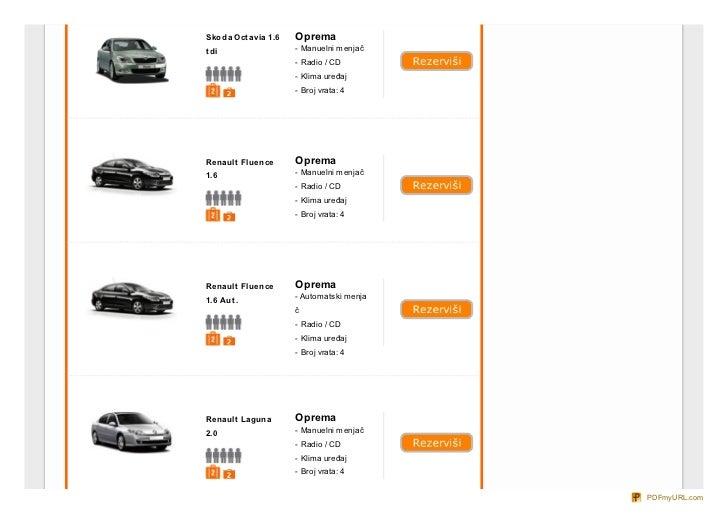 Budget Rent A Car In Belgrade
