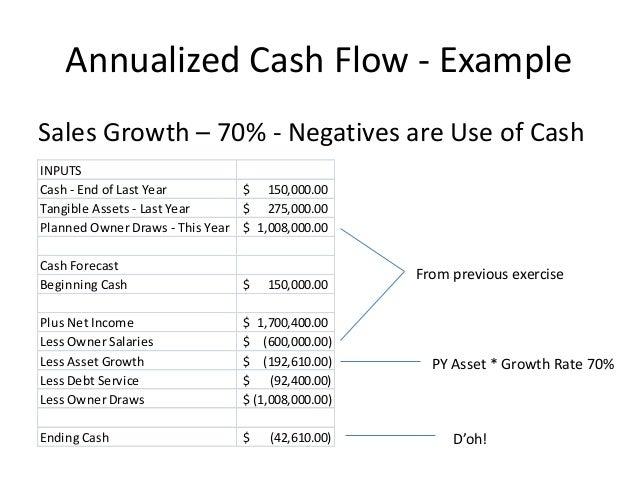 sample cashflow projection