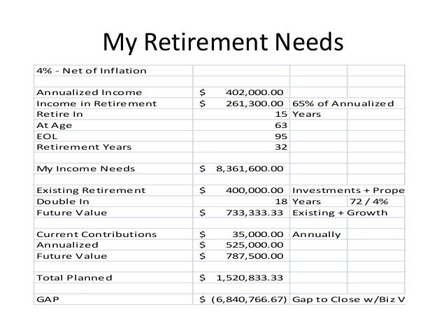 retirement budgets elita aisushi co