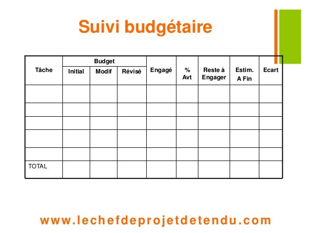 Suivi budgétaire  Tâche Initial Modif Révisé Engagé  TOTAL  Budget  Estim. Ecart  A Fin  Reste à  Engager  %  Avt  www. le...
