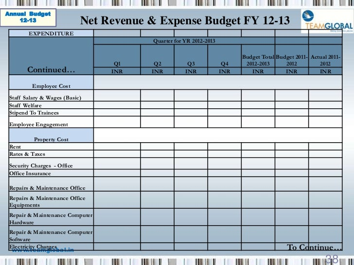 expense and revenue template | goseqh.tk