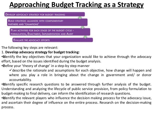budget tracking