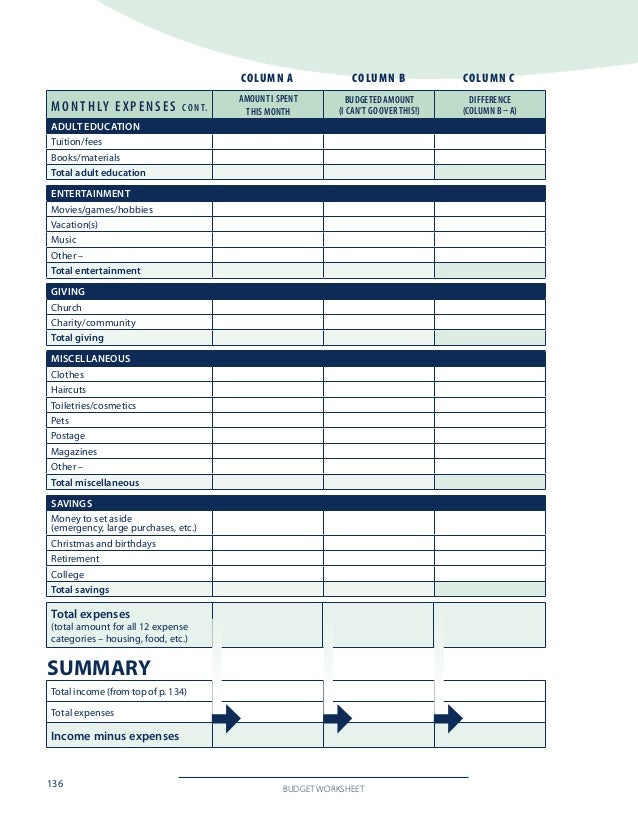 Printables Divorce Financial Worksheet divorce budget worksheet 4 136 monthly e x p n s s