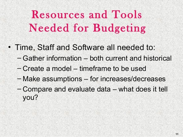 1111 Resources and Tools Needed for Budgeting • Time, Staff and Software all needed to: – Gather information – both curren...