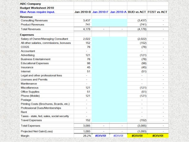 2323 What Will This Tell Me? Comparing and Evaluating Your Budget/Forecast • How does our position look compared to last y...