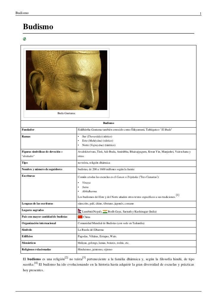 Budismo                                                                                                                   ...