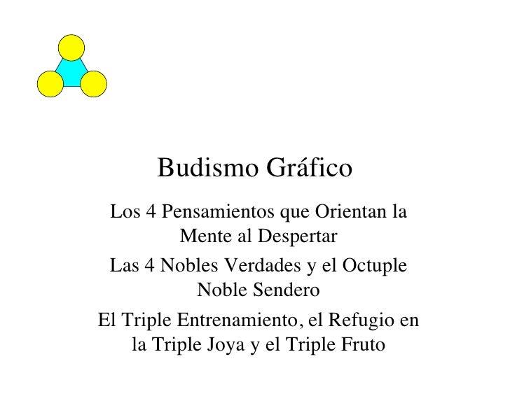 Budismo Gráfico  Los 4 Pensamientos que Orientan la           Mente al Despertar  Las 4 Nobles Verdades y el Octuple      ...