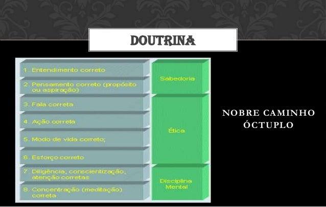 DOUTRINA           NOBRE CAMINHO              ÓCTUPLO