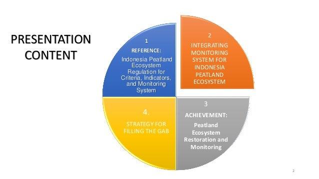 Indonesia regulation on peatland ecosystem: criteria, indicators, and monitoring system Slide 2