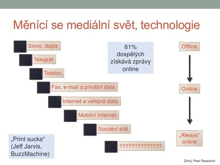 Budoucnost agentury  v době socialních médii 2011/10 Slide 2