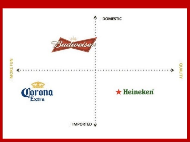 budweiser swot Team 24ideation and executionstrategy 1: leverage budweiser's heritage to re- brand budweiservintage brand• can label• tap designsell.