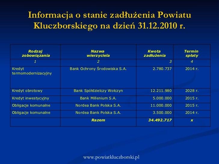 Informacja o stanie zadłużenia Powiatu Kluczborskiego na dzień 31.12.2010 r. www.powiatkluczborski.pl Rodzaj zobowiązania ...