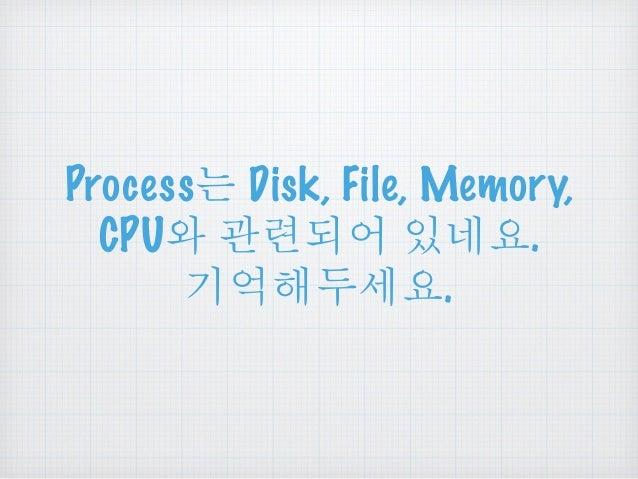 Process௴ Disk, File, Memory,  CPUဉ શഏ࿌ ၰဠ.  ૺጄໞဠ.