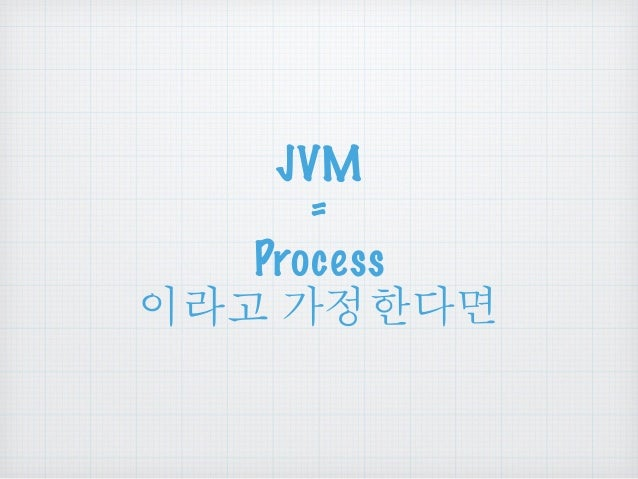 JVM  =  Process  ၦೡધ ਜ਼ႜዽఋඓ