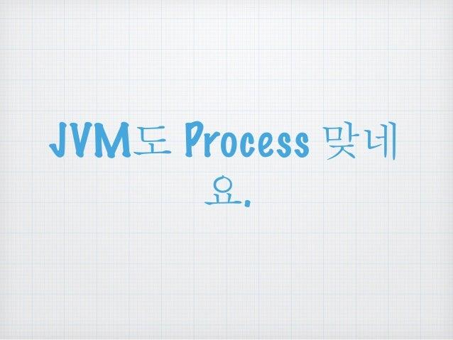 JVM Process ൬  ဠ.