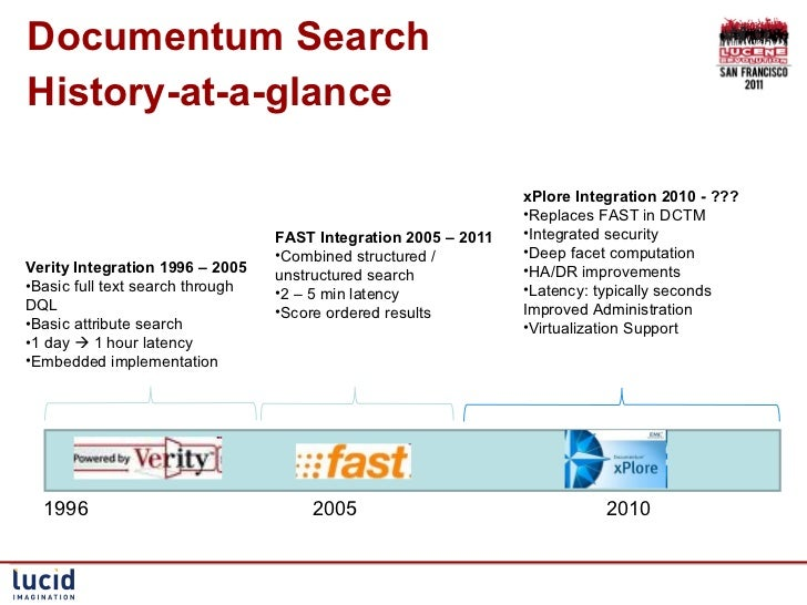 solr - Lucene-based database search engine - Stack Overflow