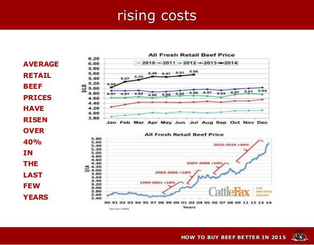 HOW TO BUY BEEF BETTER IN 2015 AVERAGE RETAIL BEEF PRICES HAVE RISEN OVER 40% IN THE LAST FEW YEARS rising costs