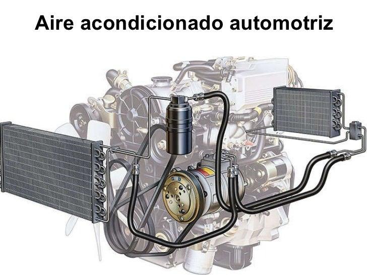 Sistema de enfriamiento automotriz pdf
