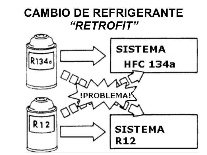Curso de buenas prácticas en refrigeración