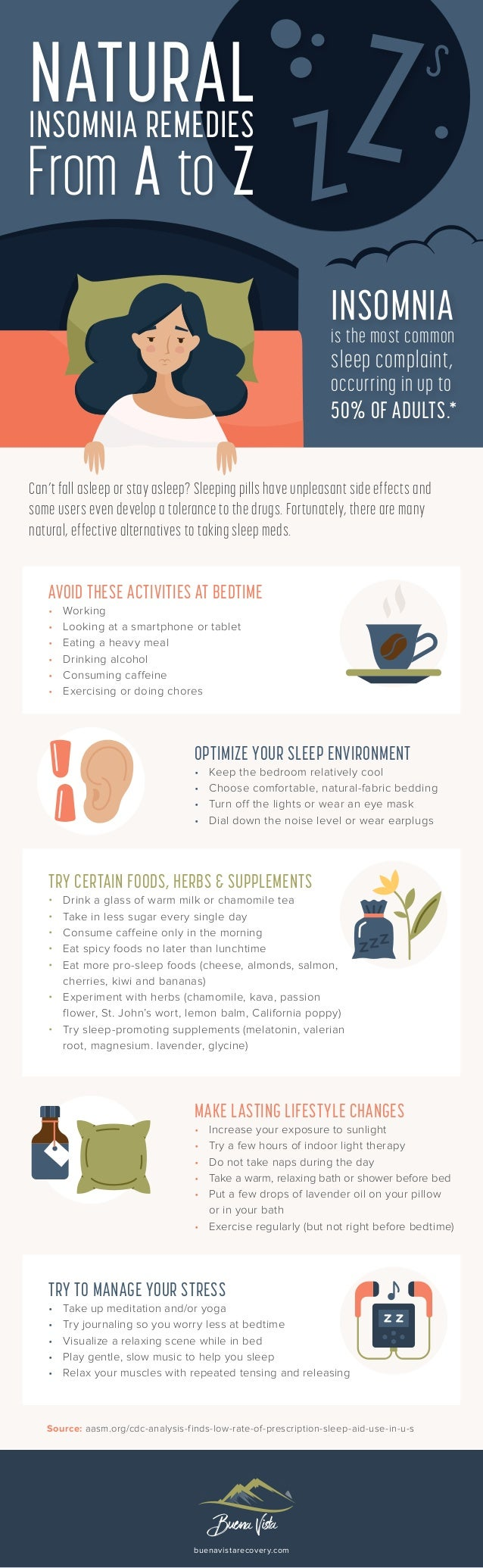 NATURALINSOMNIA REMEDIES INSOMNIA is the most common sleep complaint, occurring in up to 50% OF ADULTS.* From A to Z zS z ...