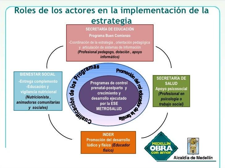 Programas de control prenatal-postparto  y crecimiento y desarrollo ejecutado por la ESE METROSALUD BIENESTAR SOCIAL  -Ent...