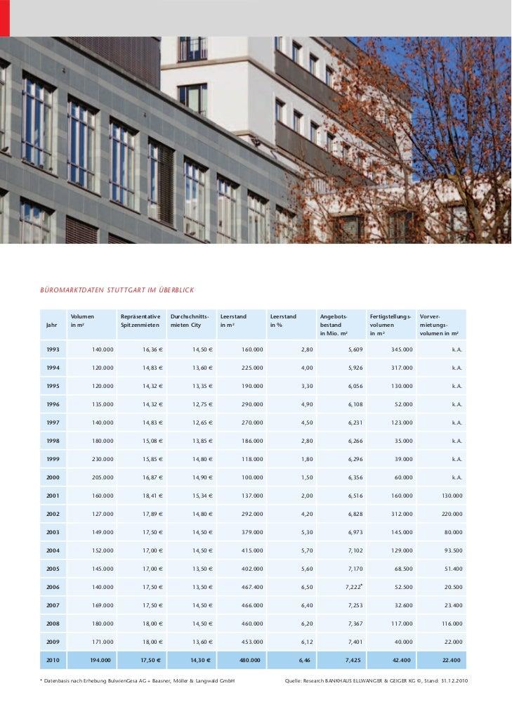 STUTTGARTER BÜROMARKT 2010 / 2011 Slide 2