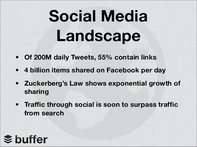 """The effect of Buffering""""Buffer Finds Tweet SchedulingCan Increase Clicks by 200%"""""""