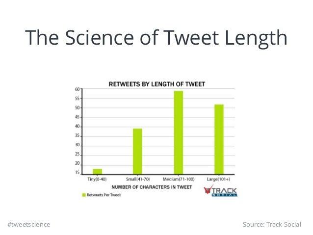 #tweetscience The Science of Tweet Length Source: Track Social