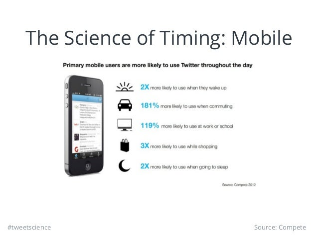 #tweetscience The Science of Timing: Mobile Source: Compete