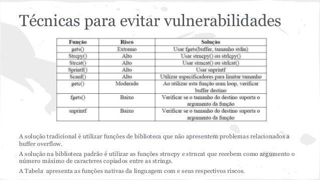 Técnicas para evitar vulnerabilidades  A solução tradicional é utilizar funções de biblioteca que não apresentem problemas...