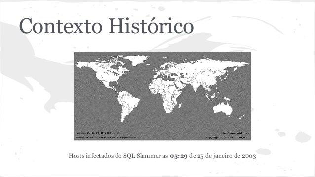 Contexto Histórico  Hosts infectados do SQL Slammer as 05:29 de 25 de janeiro de 2003