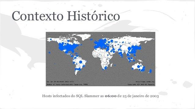 Contexto Histórico  Hosts infectados do SQL Slammer as 06:00 de 25 de janeiro de 2003