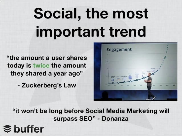 How do you use social to drive traffic?