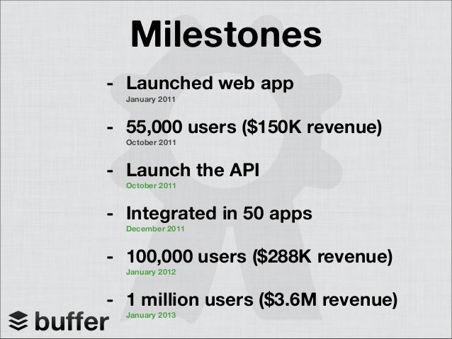 Business Model • Freemium model with consistent 2% conversion from Free to Paid plans • 5% churn equates to a LTV of $240 ...