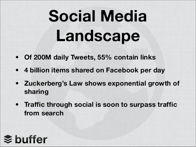 """The effect of Buffering """"Buffer Finds Tweet Scheduling Can Increase Clicks by 200%"""""""