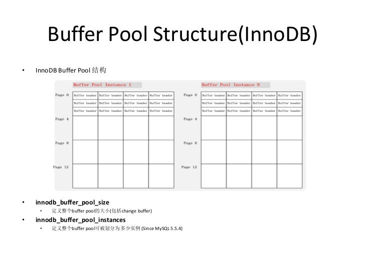 Buffer Pool Implementaion Inno Db Vs Oracle