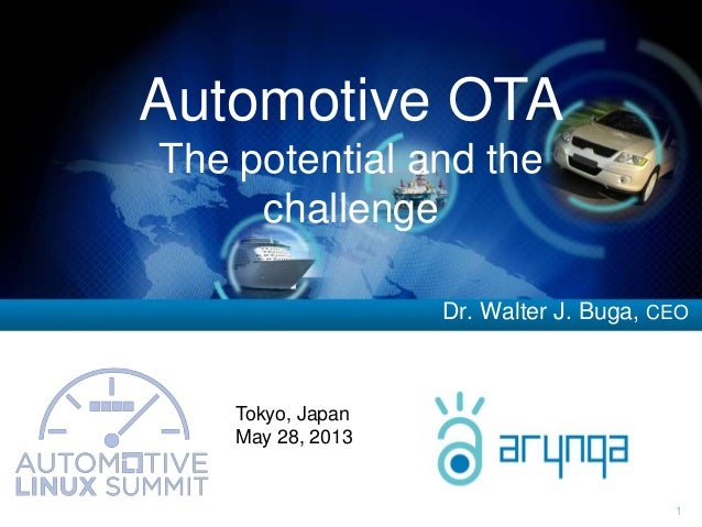 1 Automotive OTA The potential and the challenge Tokyo, Japan May 28, 2013 Dr. Walter J. Buga, CEO