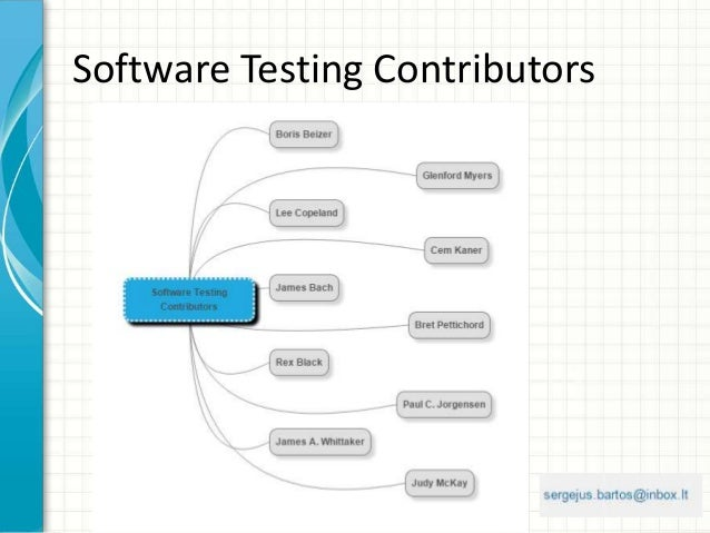 Software Testing Contributors