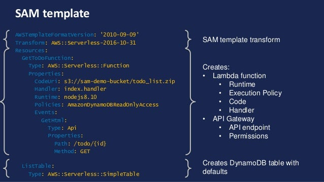 Build and Deploy Serverless Applications with AWS SAM