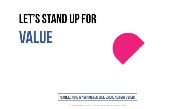 Let'sStand upfor Value ©Facebook/AnalogResearchLab— RussMaschmeyer,JulieZhuo,andAdamMosseri Source: Russ Maschme...